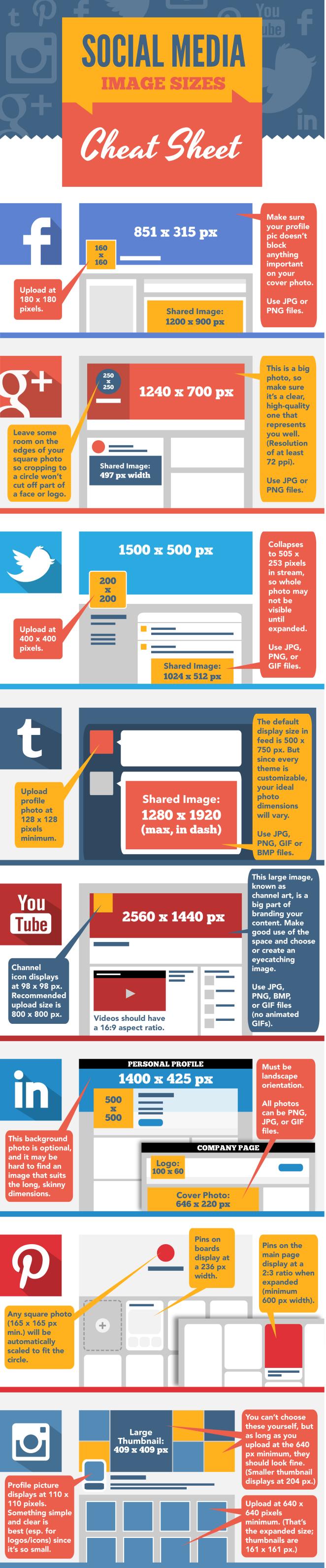 Canva_social-media-image-sizes-infographic-662x3181