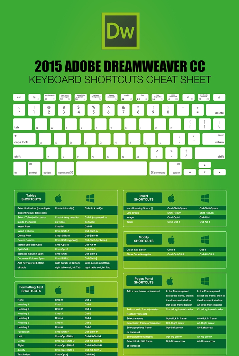 thumb_Dreamweaver