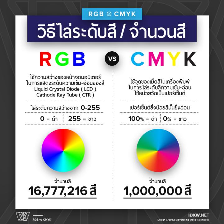RGB_vs_CMYK_3.2