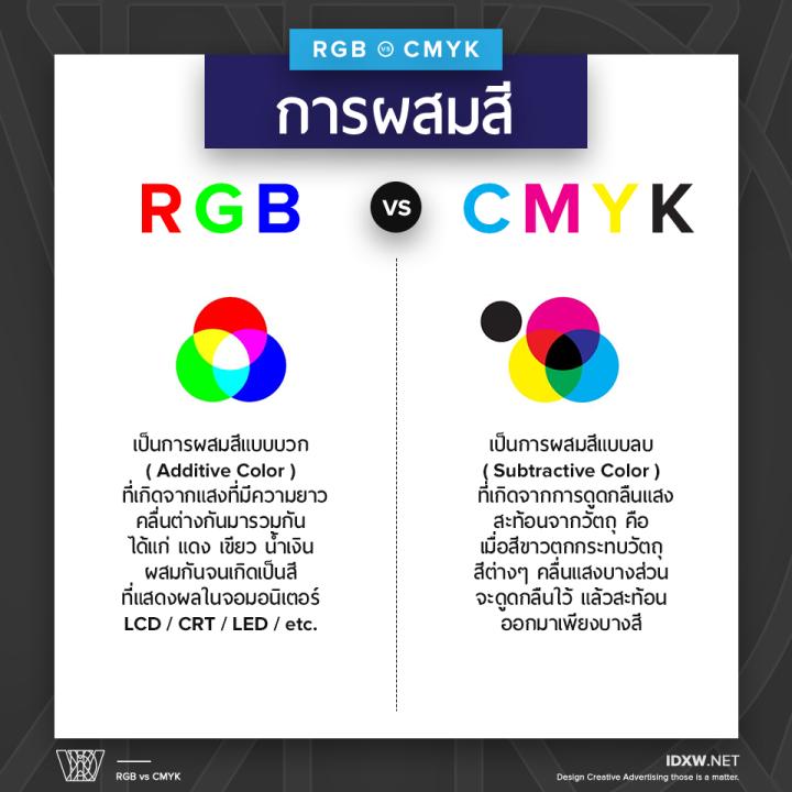 RGB_vs_CMYK_3