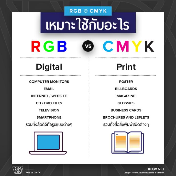 RGB_vs_CMYK_5