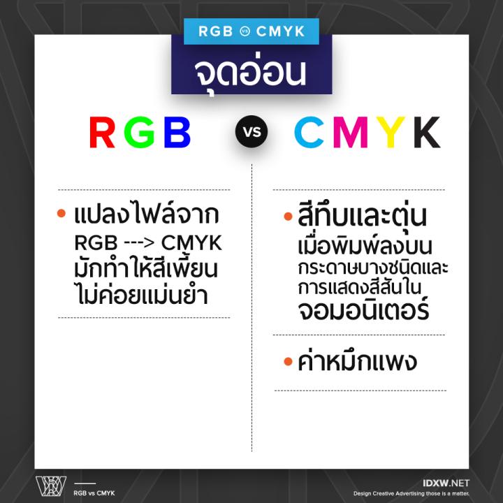 RGB_vs_CMYK_7