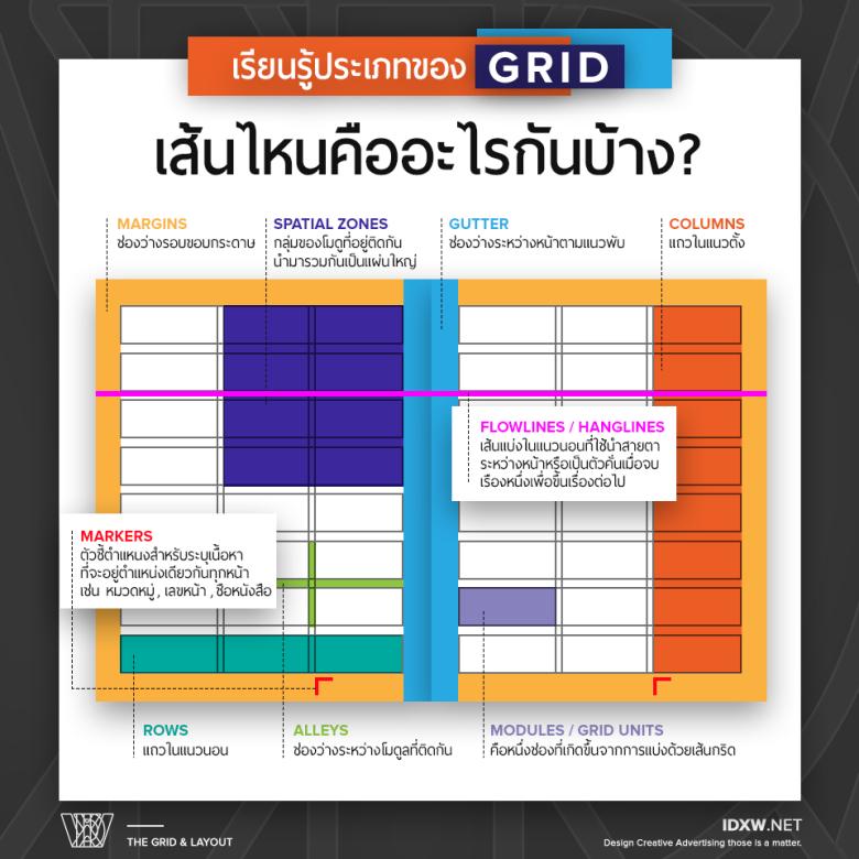 GRID3