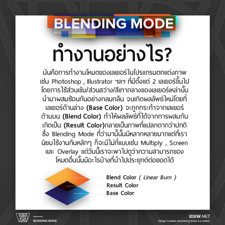 BlendingMode1