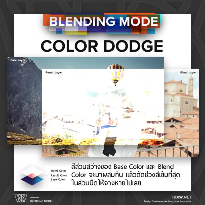 BlendingMode11-1