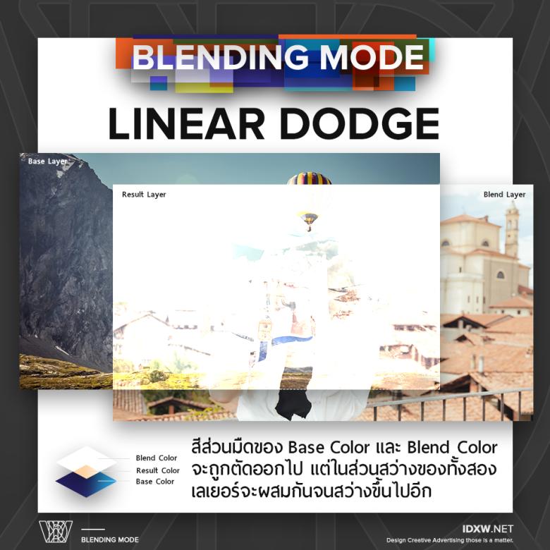 BlendingMode11-2