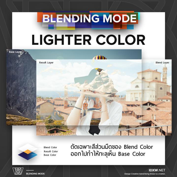 BlendingMode12