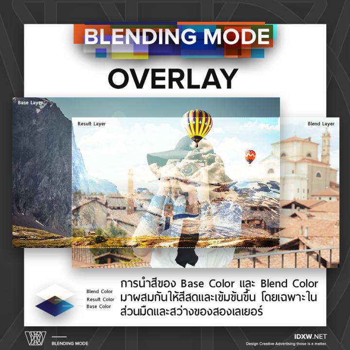 BlendingMode13