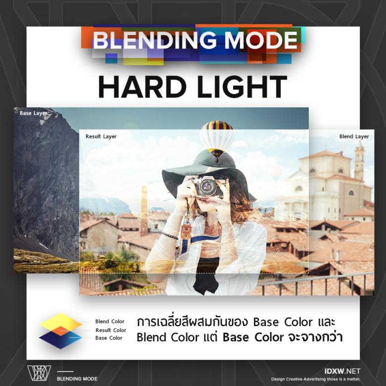 BlendingMode15