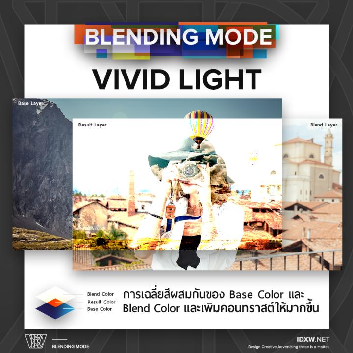 BlendingMode16