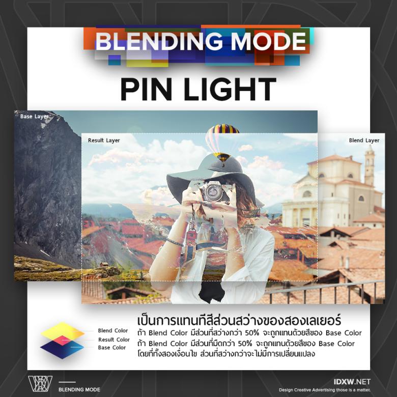BlendingMode18