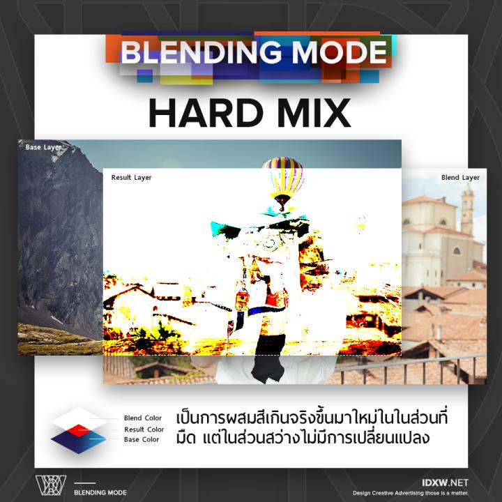 BlendingMode19