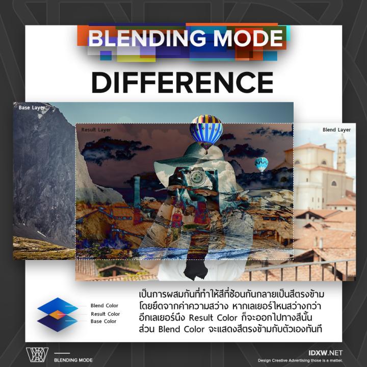 BlendingMode20