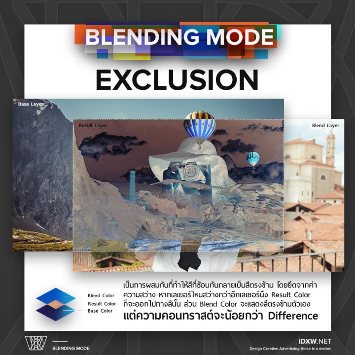 BlendingMode21