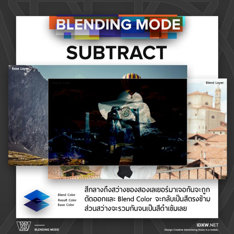 BlendingMode22
