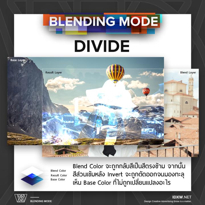 BlendingMode23