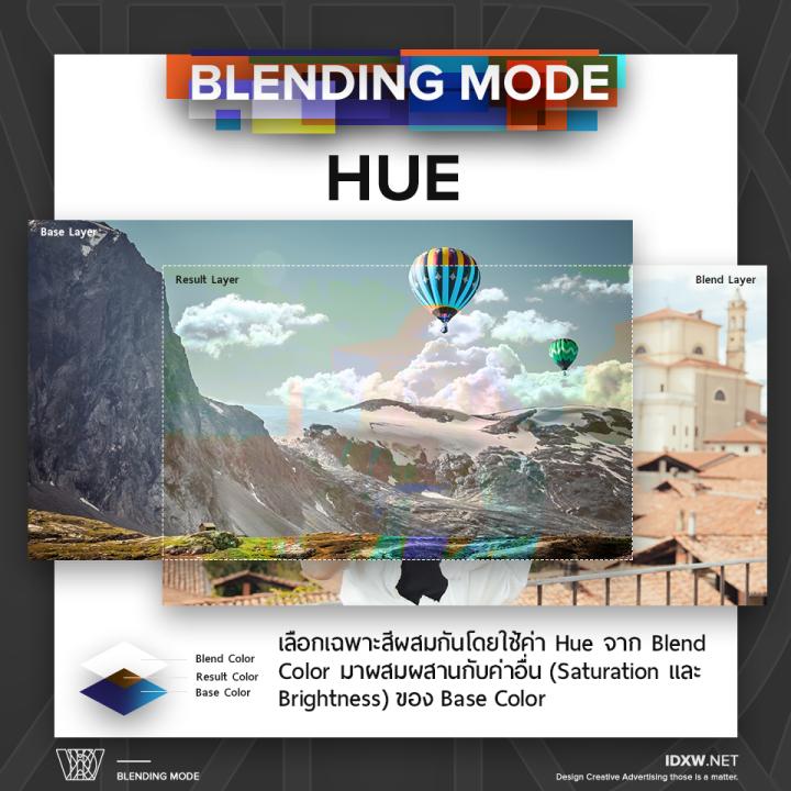 BlendingMode24
