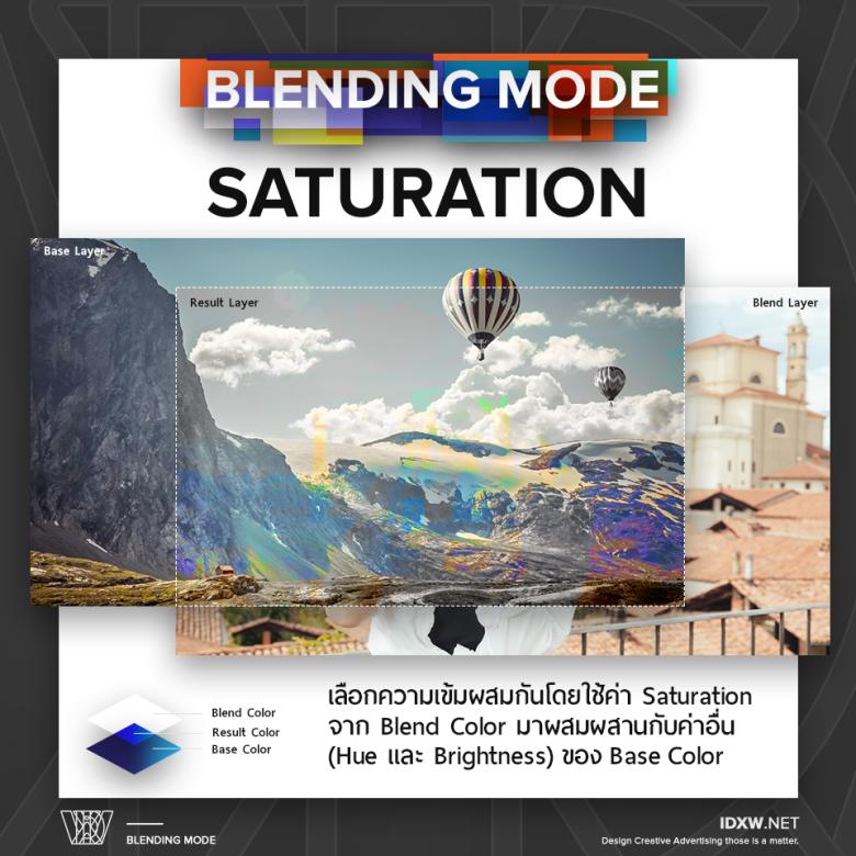 BlendingMode25