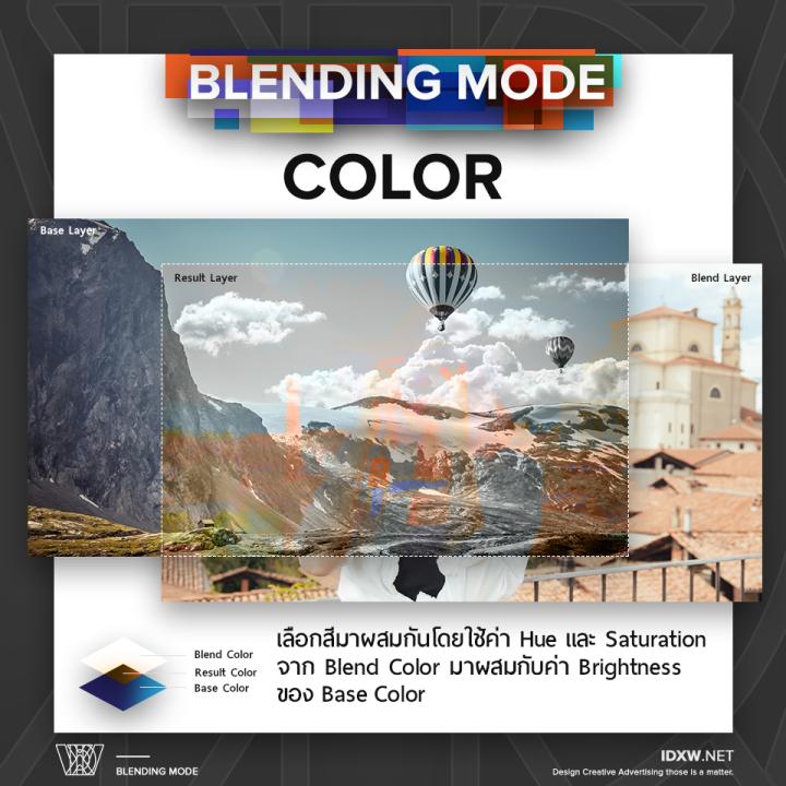 BlendingMode26