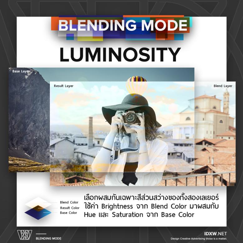 BlendingMode27