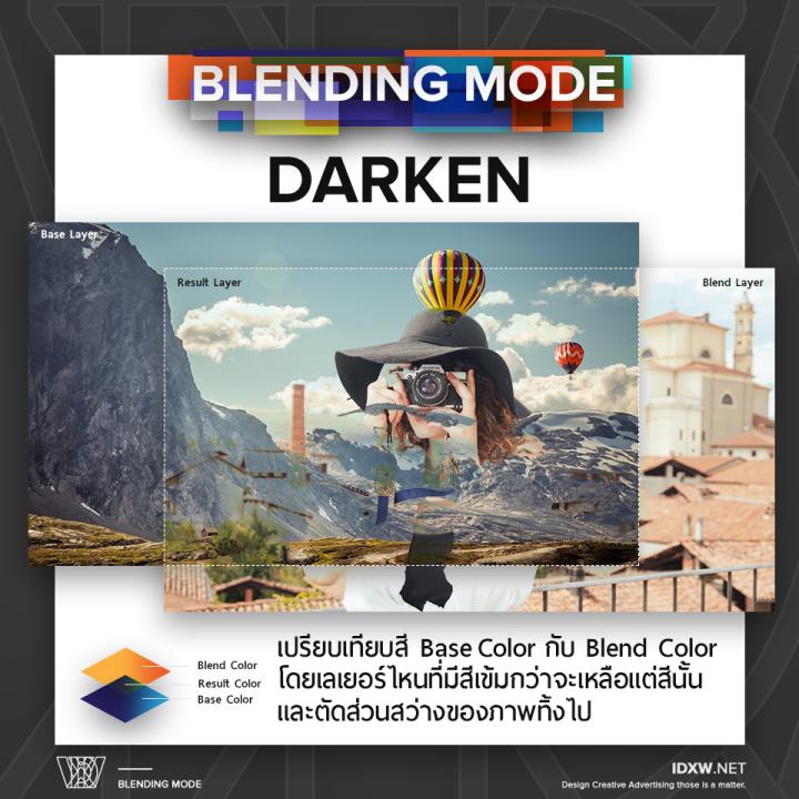 BlendingMode4