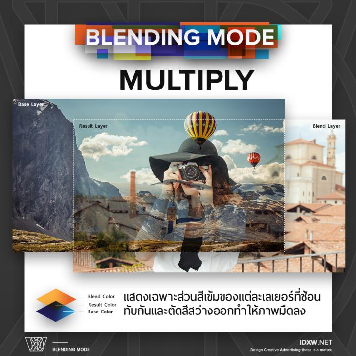 BlendingMode5