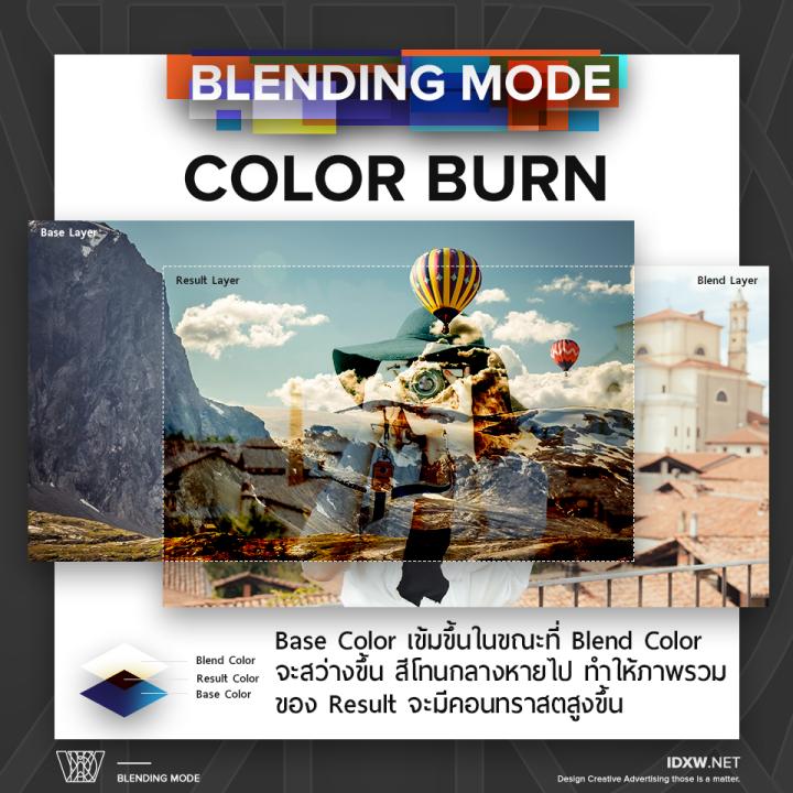 BlendingMode6