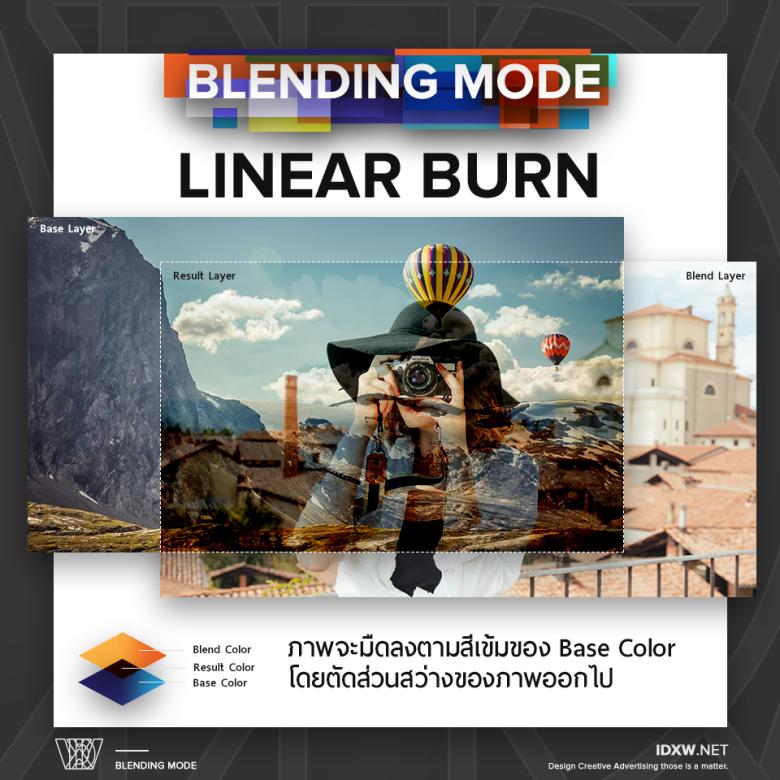 BlendingMode7
