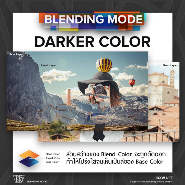 BlendingMode8