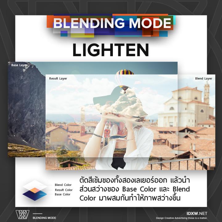BlendingMode9
