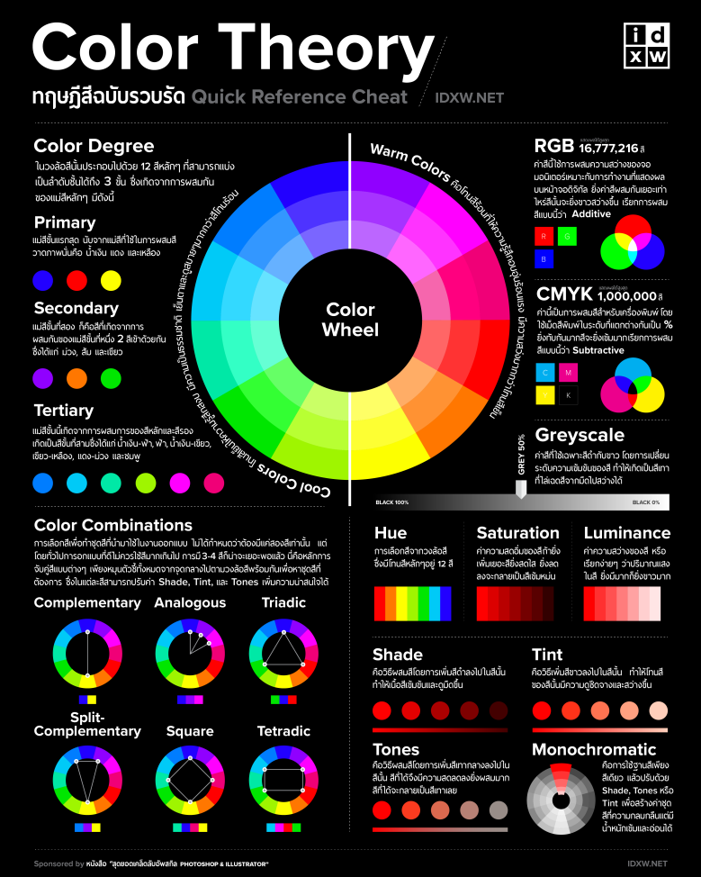 Poster Color Theory -01